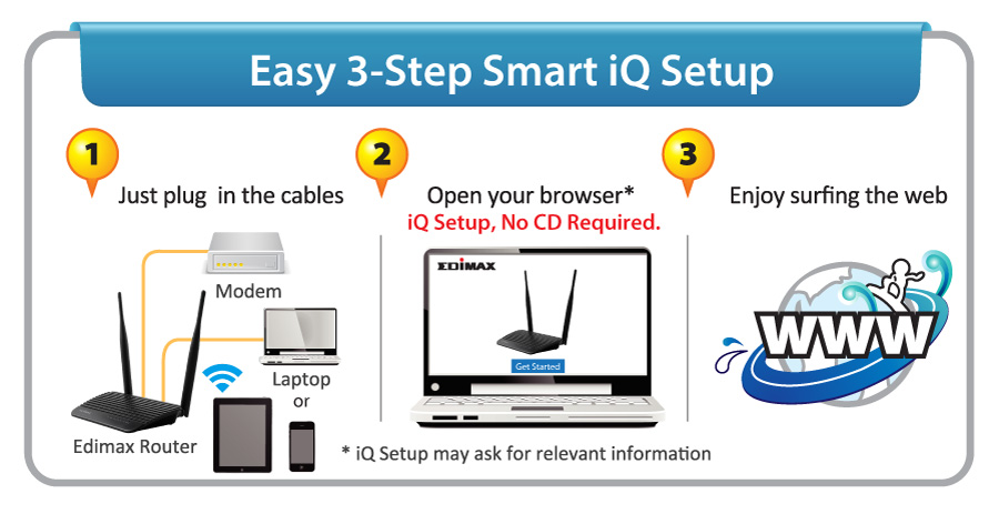 Edimax BR-6428nS V4 Smart iQ Setup, no CD required